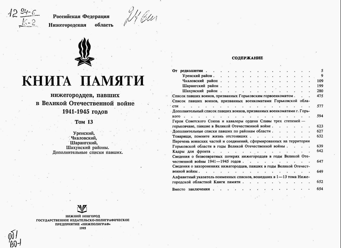 список всех погибших на войне 1941-1945 горьковской области может содержать